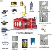 Car Body Painting Equipment & Tools Solution